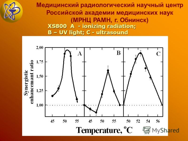 Медицинский радиологический научный центр Российской академии медицинских наук (МРНЦ РАМН, г. Обнинск) XS800 A - ionizing radiation; B – UV light; C - ultrasound
