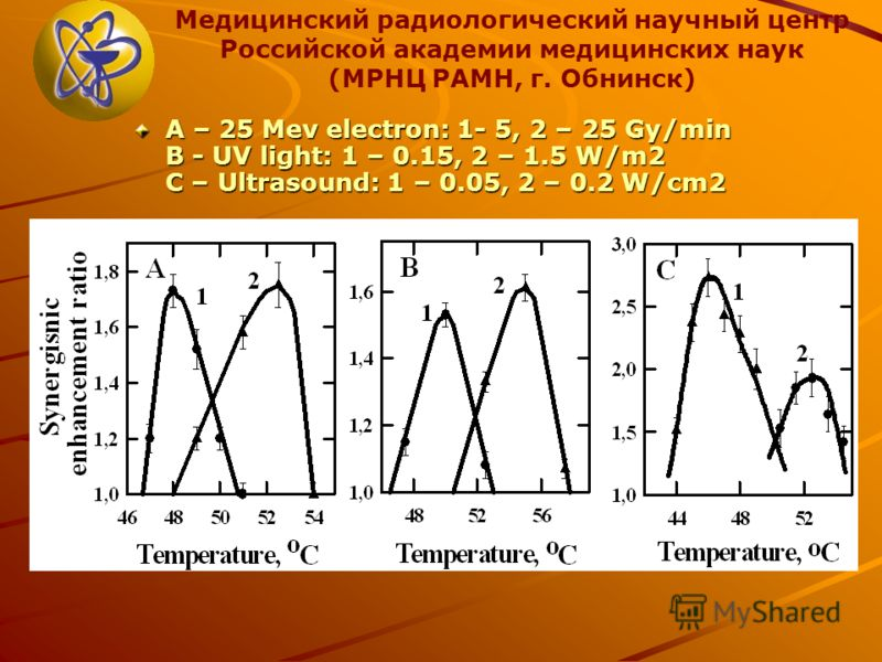 A – 25 Mev electron: 1- 5, 2 – 25 Gy/min B - UV light: 1 – 0.15, 2 – 1.5 W/m2 C – Ultrasound: 1 – 0.05, 2 – 0.2 W/cm2 Медицинский радиологический научный центр Российской академии медицинских наук (МРНЦ РАМН, г. Обнинск)