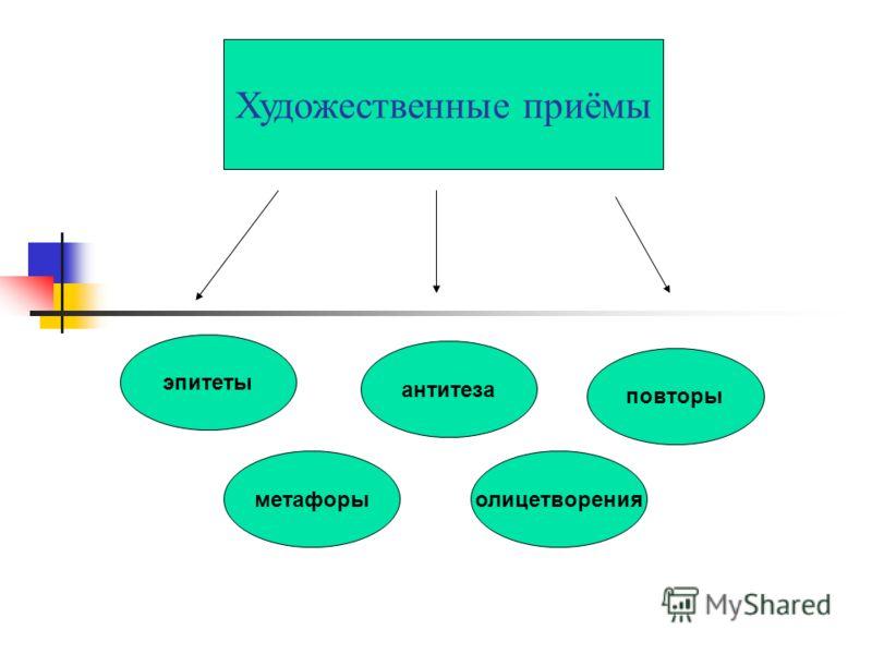 Художественные приёмы антитеза повторы эпитеты метафорыолицетворения