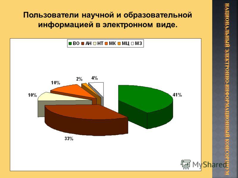 Пользователи научной и образовательной информацией в электронном виде.