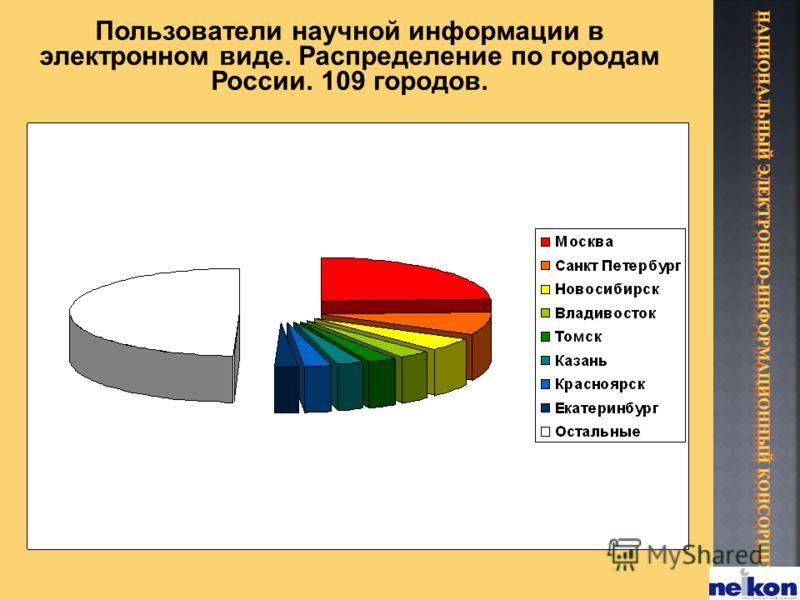 Пользователи научной информации в электронном виде. Распределение по городам России. 109 городов.