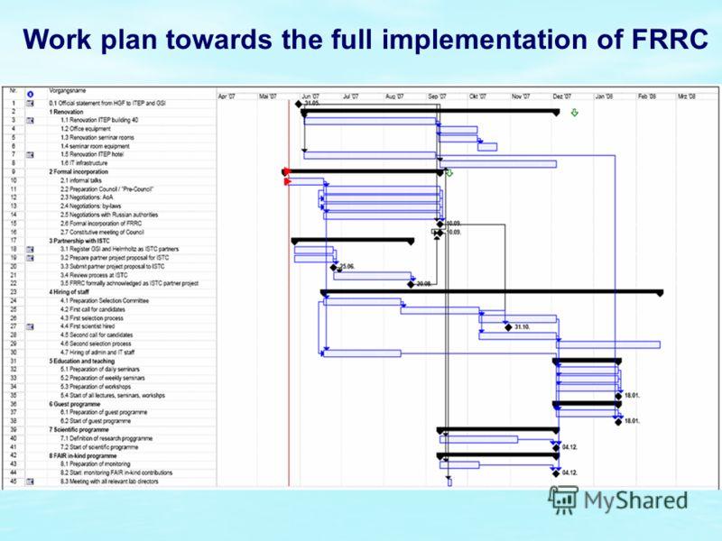 Work plan towards the full implementation of FRRC