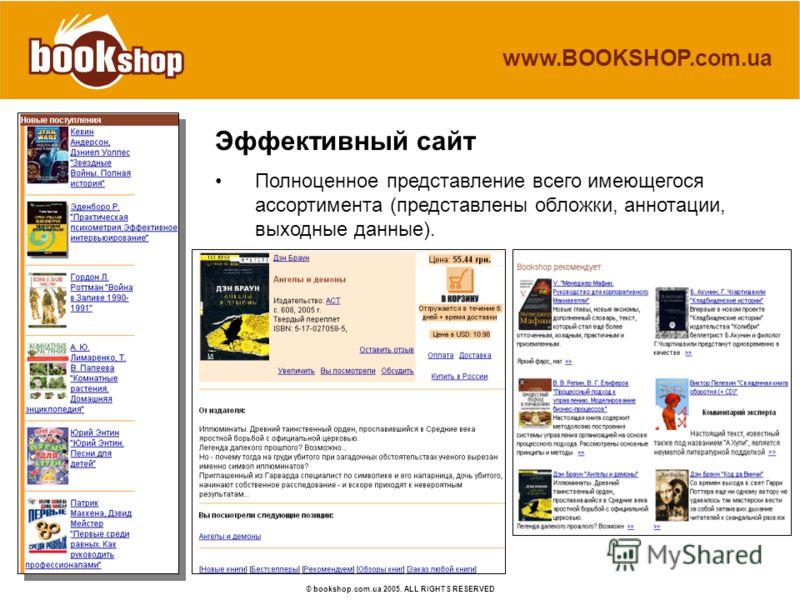 www.BOOKSHOP.com.ua © bookshop.com.ua 2005. ALL RIGHTS RESERVED Эффективный сайт Полноценное представление всего имеющегося ассортимента (представлены обложки, аннотации, выходные данные).