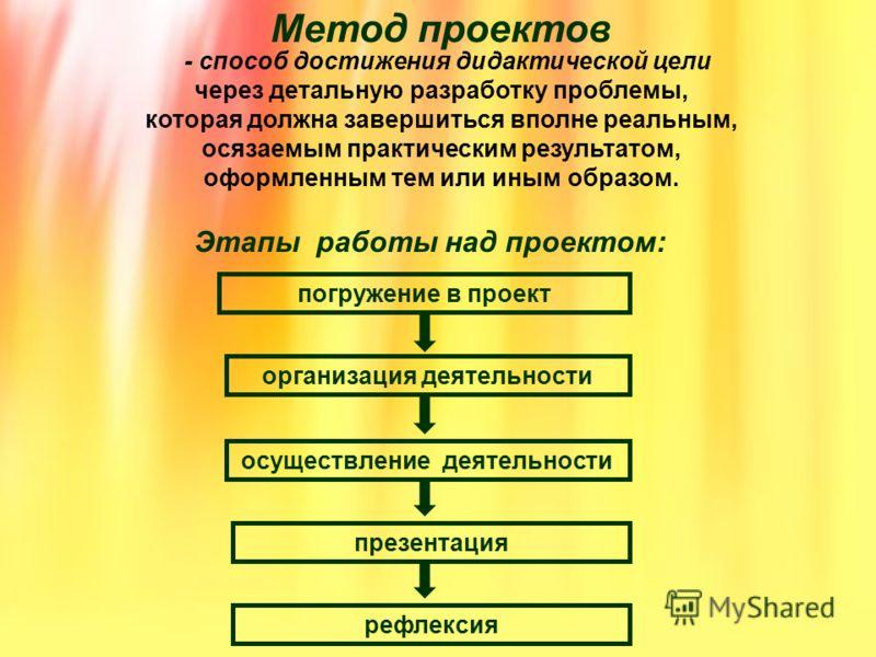 Этапы работы над проектом: - способ достижения дидактической цели через детальную разработку проблемы, которая должна завершиться вполне реальным, осязаемым практическим результатом, оформленным тем или иным образом. Метод проектов погружение в проек