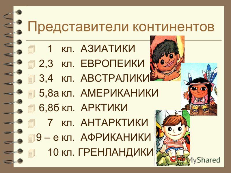 Представители континентов 1 кл. АЗИАТИКИ 2,3 кл. ЕВРОПЕИКИ 3,4 кл. АВСТРАЛИКИ 5,8а кл. АМЕРИКАНИКИ 6,8б кл. АРКТИКИ 7 кл. АНТАРКТИКИ 9 – е кл. АФРИКАНИКИ 10 кл. ГРЕНЛАНДИКИ
