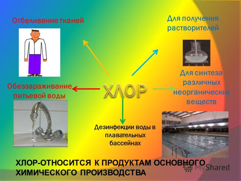 Отбеливание тканей Обеззараживание питьевой воды Для получения растворителей Для синтеза различных неорганических веществ Дезинфекции воды в плавательных бассейнах ХЛОР-ОТНОСИТСЯ К ПРОДУКТАМ ОСНОВНОГО ХИМИЧЕСКОГО ПРОИЗВОДСТВА.