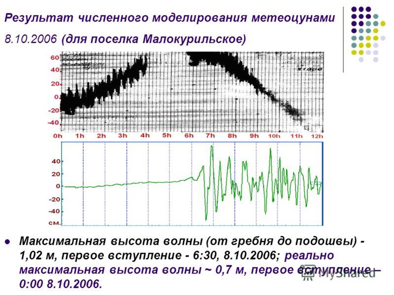 Результат численного моделирования метеоцунами 8.10.2006 (для поселка Малокурильское) Максимальная высота волны (от гребня до подошвы) - 1,02 м, первое вступление - 6:30, 8.10.2006; реально максимальная высота волны ~ 0,7 м, первое вступление – 0:00