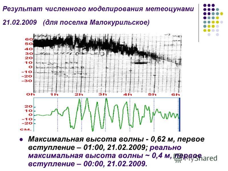 Результат численного моделирования метеоцунами 21.02.2009 (для поселка Малокурильское) Максимальная высота волны - 0,62 м, первое вступление – 01:00, 21.02.2009; реально максимальная высота волны ~ 0,4 м, первое вступление – 00:00, 21.02.2009.