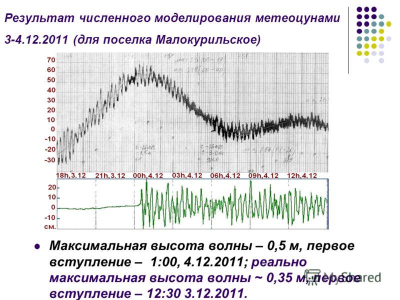 Результат численного моделирования метеоцунами 3-4.12.2011 (для поселка Малокурильское) Максимальная высота волны – 0,5 м, первое вступление – 1:00, 4.12.2011; реально максимальная высота волны ~ 0,35 м, первое вступление – 12:30 3.12.2011.