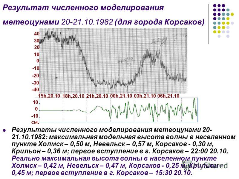 Результат численного моделирования метеоцунами 20-21.10.1982 (для города Корсаков) Результаты численного моделирования метеоцунами 20- 21.10.1982: максимальная модельная высота волны в населенном пункте Холмск – 0,50 м, Невельск – 0,57 м, Корсаков -