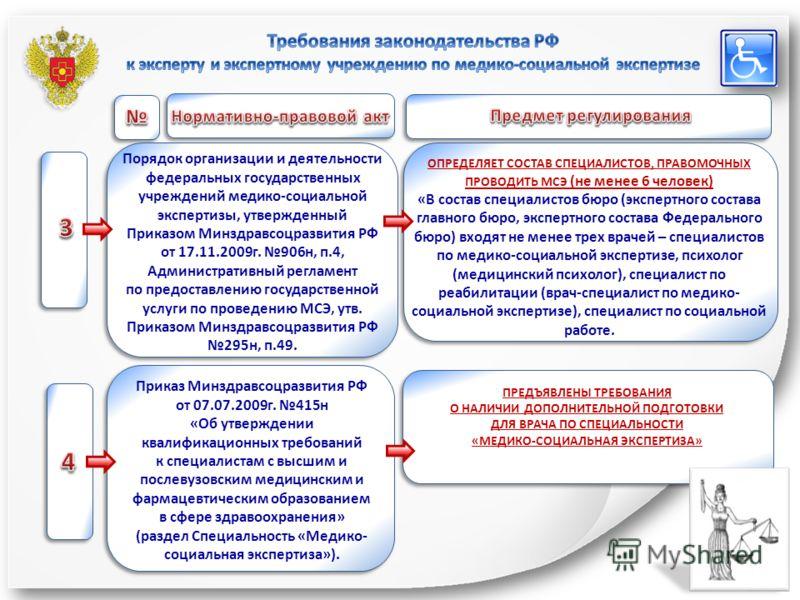 Бюро для проведения медико социальной экспертизы