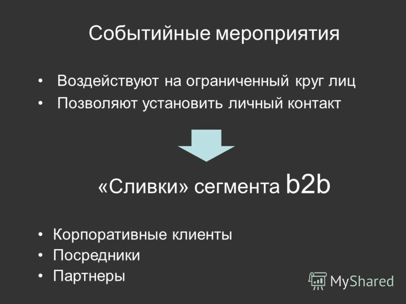 Событийные мероприятия Воздействуют на ограниченный круг лиц Позволяют установить личный контакт «Сливки» сегмента b2b Корпоративные клиенты Посредники Партнеры
