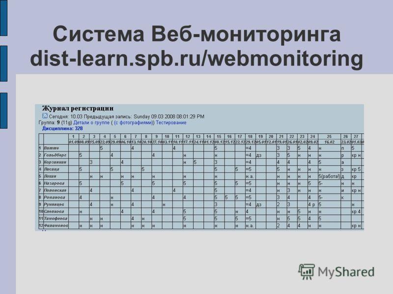 Система Веб-мониторинга dist-learn.spb.ru/webmonitoring
