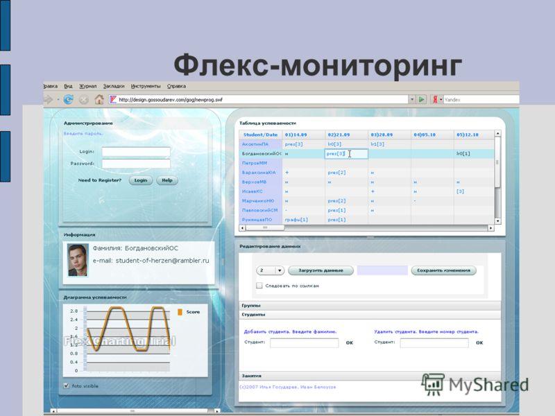 Флекс-мониторинг