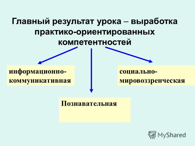 Главный результат урока – выработка практико-ориентированных компетентностей Познавательная информационно- коммуникативная социально- мировоззренческая