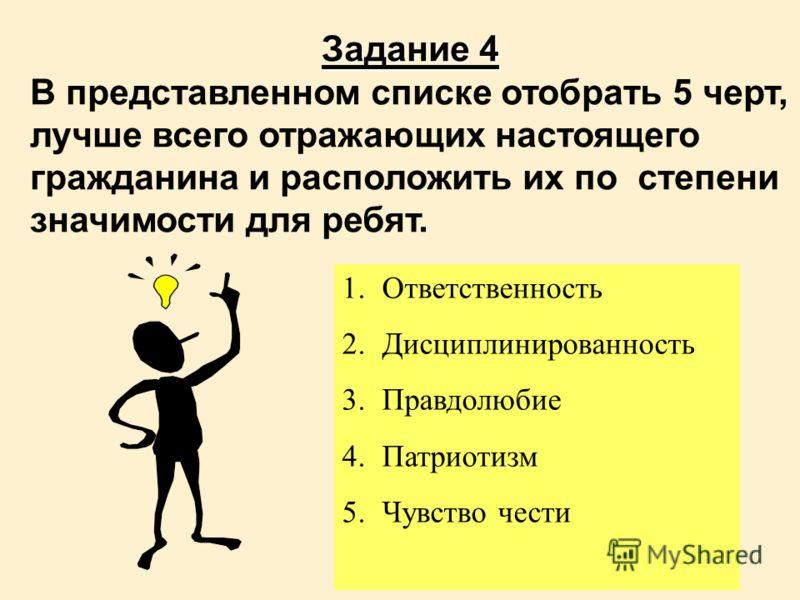 Задание 4 В представленном списке отобрать 5 черт, лучше всего отражающих настоящего гражданина и расположить их по степени значимости для ребят. 1.Ответственность 2.Дисциплинированность 3.Правдолюбие 4.Патриотизм 5.Чувство чести