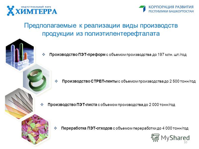 Предполагаемые к реализации виды производств продукции из полиэтилентерефталата Производство ПЭТ-преформ с объемом производства до 197 млн. шт./год Производство СТРЕП-ленты с объемом производства до 2 500 тонн/год Производство ПЭТ-листа с объемом про