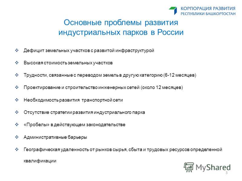 Основные проблемы развития индустриальных парков в России Дефицит земельных участков с развитой инфраструктурой Высокая стоимость земельных участков Трудности, связанные с переводом земель в другую категорию (6-12 месяцев) Проектирование и строительс