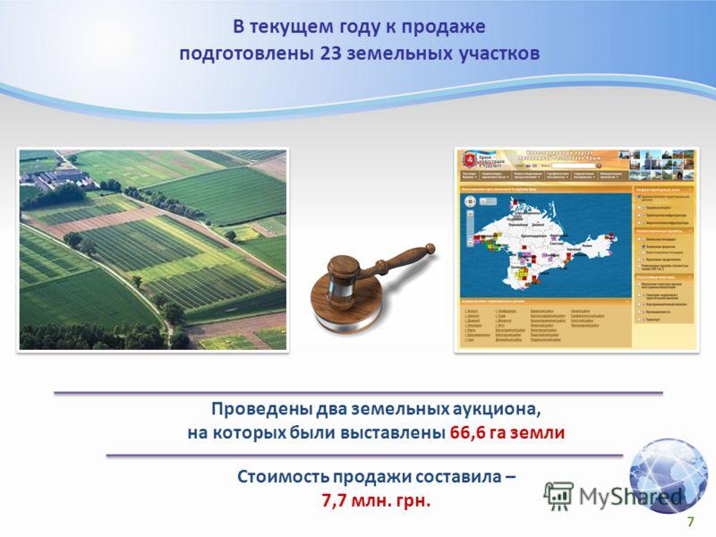 Проведены два земельных аукциона, на которых были выставлены 66,6 га земли В текущем году к продаже подготовлены 23 земельных участков 7 Стоимость продажи составила – 7,7 млн. грн.