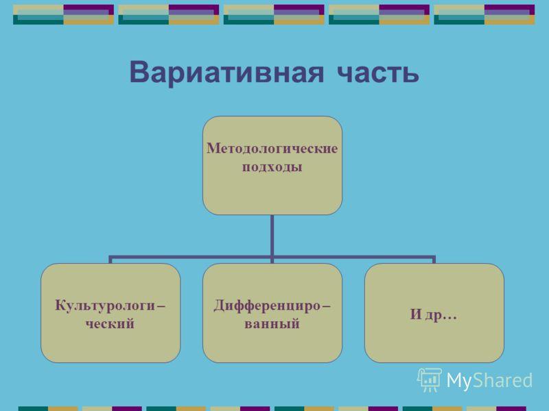 Вариативная часть Методологические подходы Культурологи – ческий Дифференциро – ванный И др…