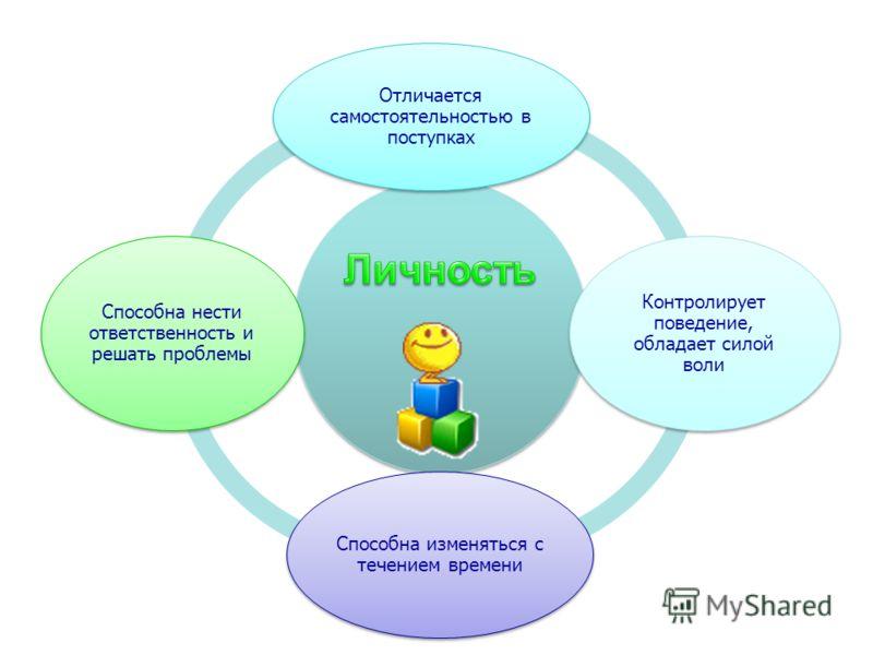 Отличается самостоятельностью в поступках Контролирует поведение, обладает силой воли Способна изменяться с течением времени Способна нести ответственность и решать проблемы