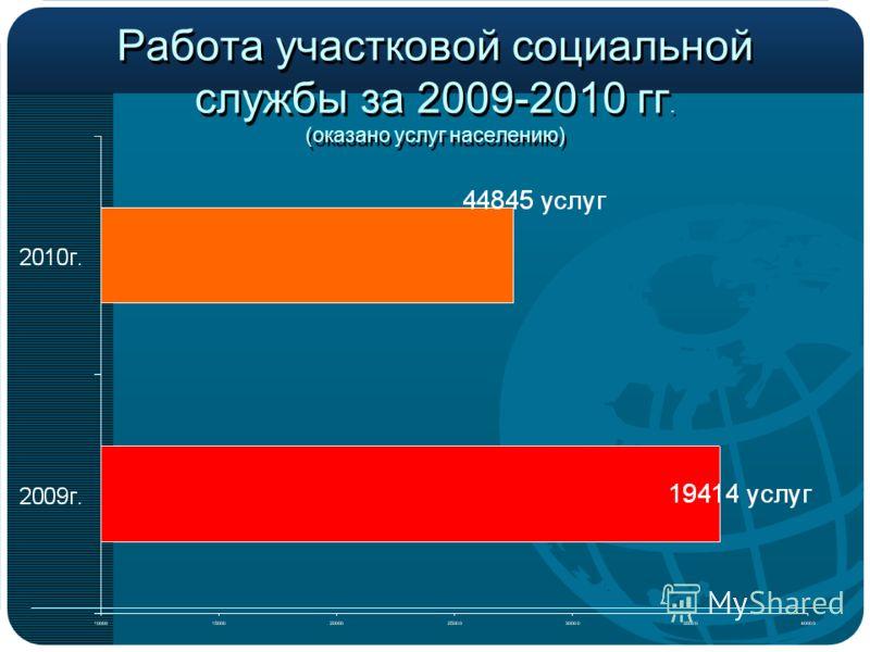 Работа участковой социальной службы за 2009-2010 гг. (оказано услуг населению)