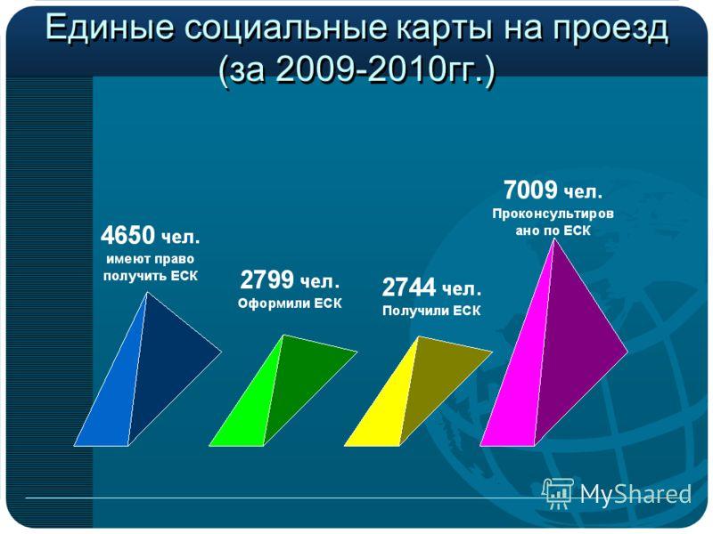 Единые социальные карты на проезд (за 2009-2010гг.)