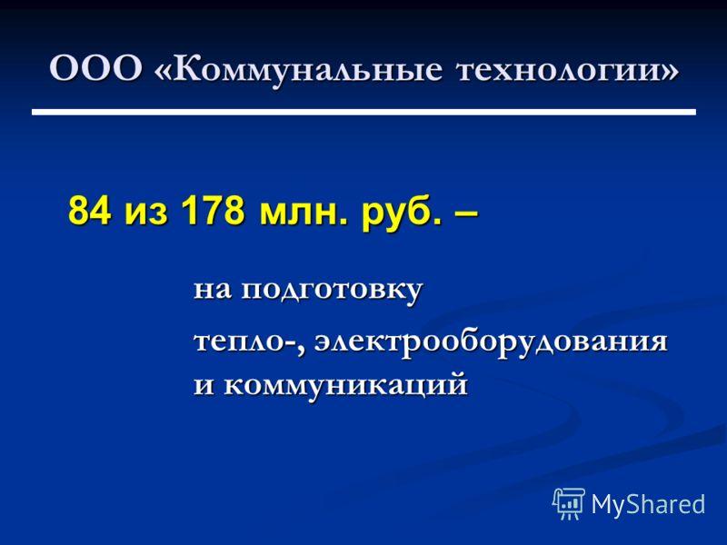 ООО «Коммунальные технологии» 84 из 178 млн. руб. – на подготовку тепло-, электрооборудования и коммуникаций