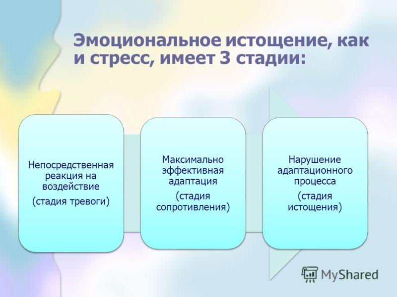 Эмоциональное истощение, как и стресс, имеет 3 стадии: Непосредственная реакция на воздействие (стадия тревоги) Максимально эффективная адаптация (стадия сопротивления) Нарушение адаптационного процесса (стадия истощения)