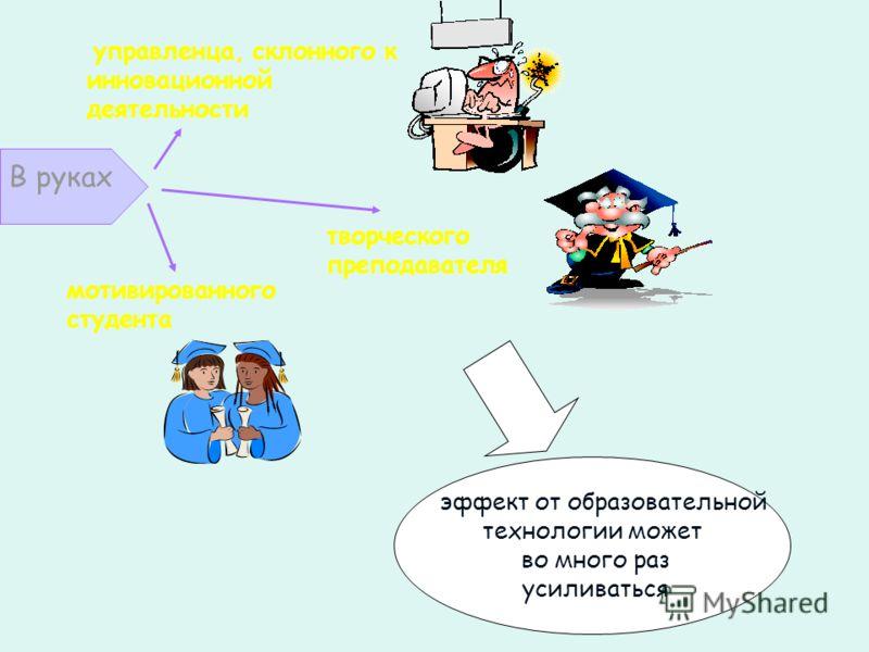 В этом смысле образовательная технология выступает как измеримый показатель качества управления учебным заведением и качества образования в целом. Технология начинается с целеполагания, результатом которого должны выступать спроектированные компетенц