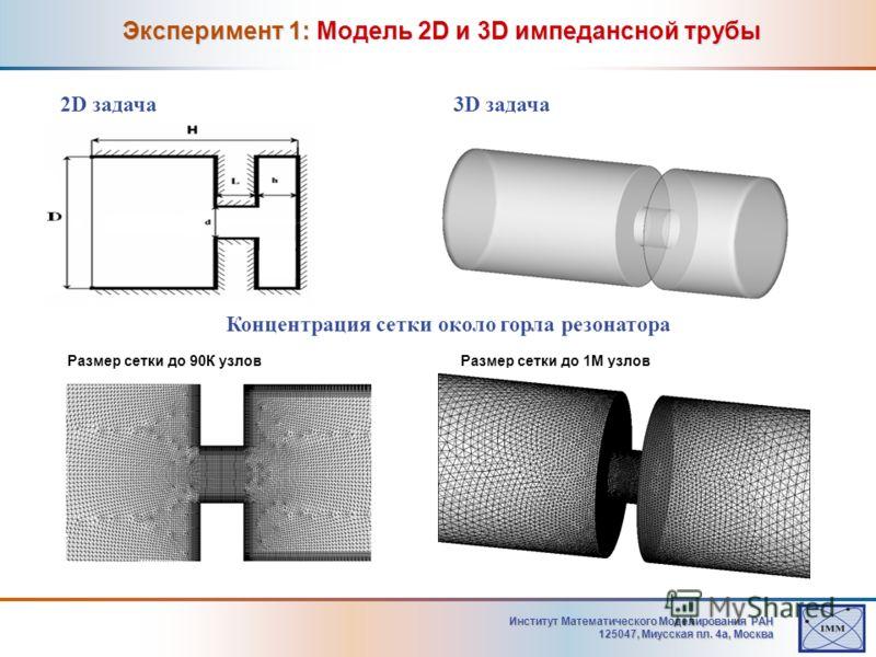 Институт Математического Моделирования РАН 125047, Mиусская пл. 4а, Москва Эксперимент 1: Модель 2D и 3D импедансной трубы 2D задача Концентрация сетки около горла резонатора Размер сетки до 90К узлов 3D задача Размер сетки до 1М узлов