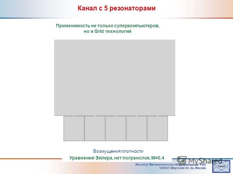 Институт Математического Моделирования РАН 125047, Mиусская пл. 4а, Москва Канал с 5 резонаторами Уравнения Эйлера, нет погранслоя, М=0.4 Возмущения плотности Применимость не только суперкомпьютеров, но и Grid технологий