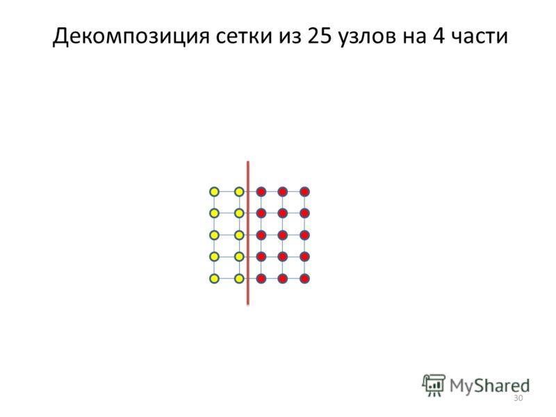 Декомпозиция сетки из 25 узлов на 4 части 30