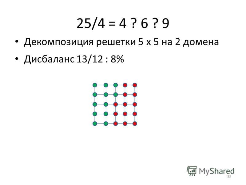 25/4 = 4 ? 6 ? 9 Дисбаланс 13/12 : 8% Декомпозиция решетки 5 х 5 на 2 домена 32