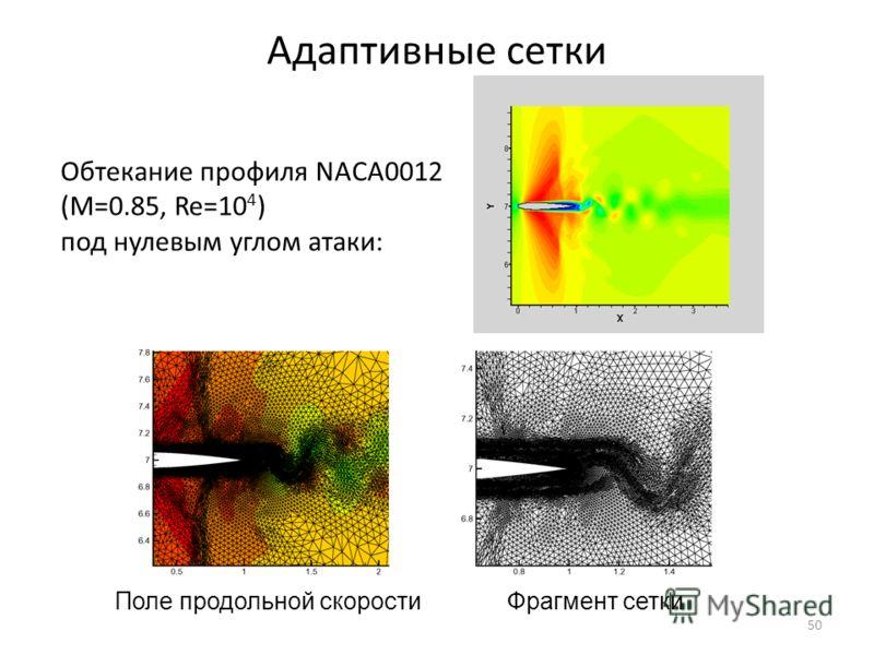 Адаптивные сетки Обтекание профиля NACA0012 (M=0.85, Re=10 4 ) под нулевым углом атаки: Поле продольной скоростиФрагмент сетки 50