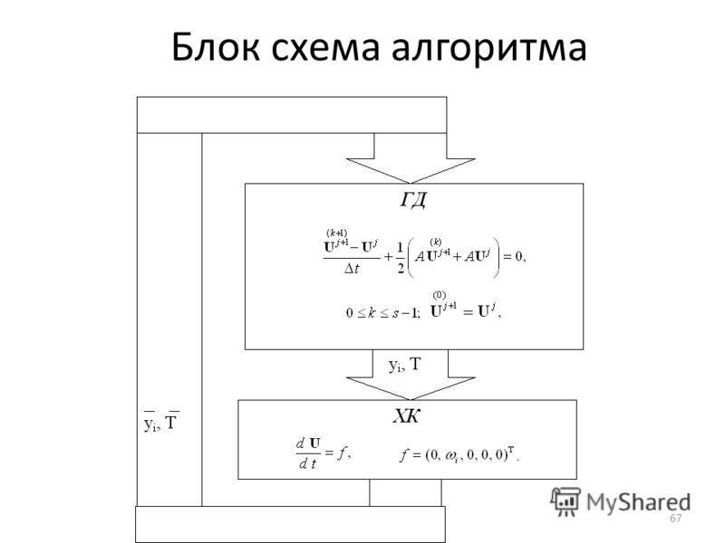 Блок схема алгоритма 67