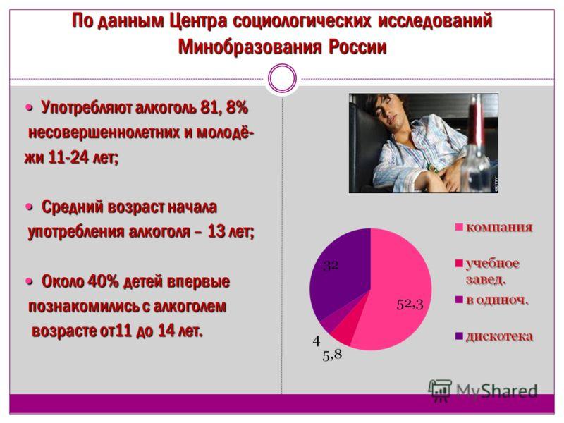 По данным Центра социологических исследований Минобразования России Употребляют алкоголь 81, 8% Употребляют алкоголь 81, 8% несовершеннолетних и молодё- несовершеннолетних и молодё- жи 11-24 лет; Средний возраст начала Средний возраст начала употребл
