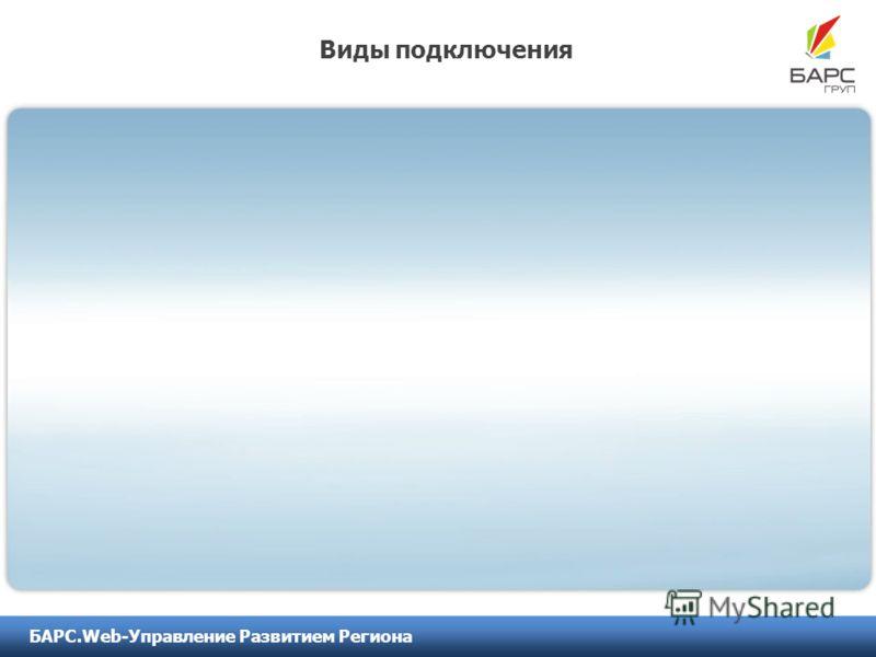 Виды подключения БАРС.Web-Управление Развитием Региона