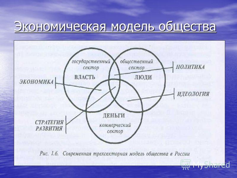 Экономическая модель общества