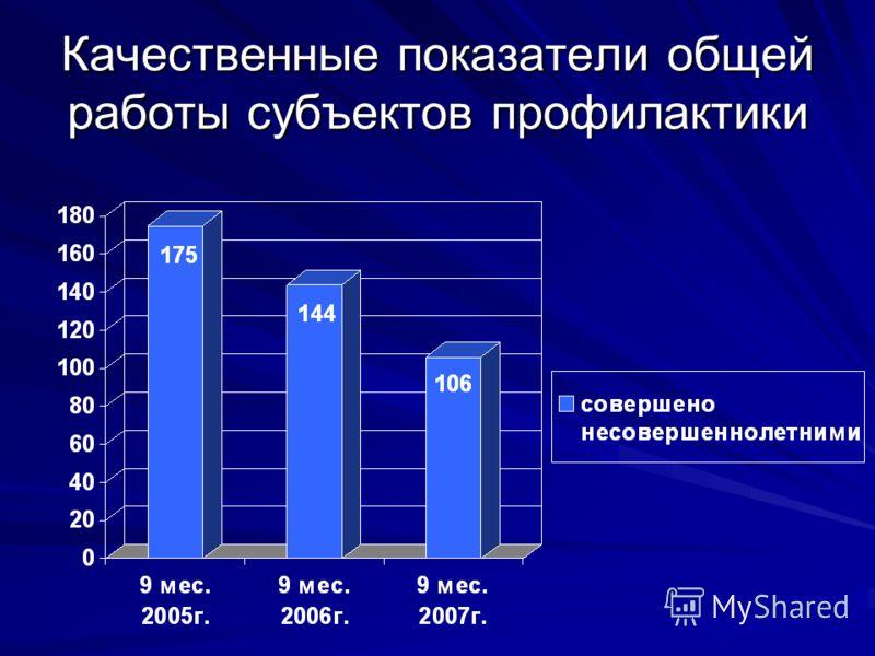 Качественные показатели общей работы субъектов профилактики