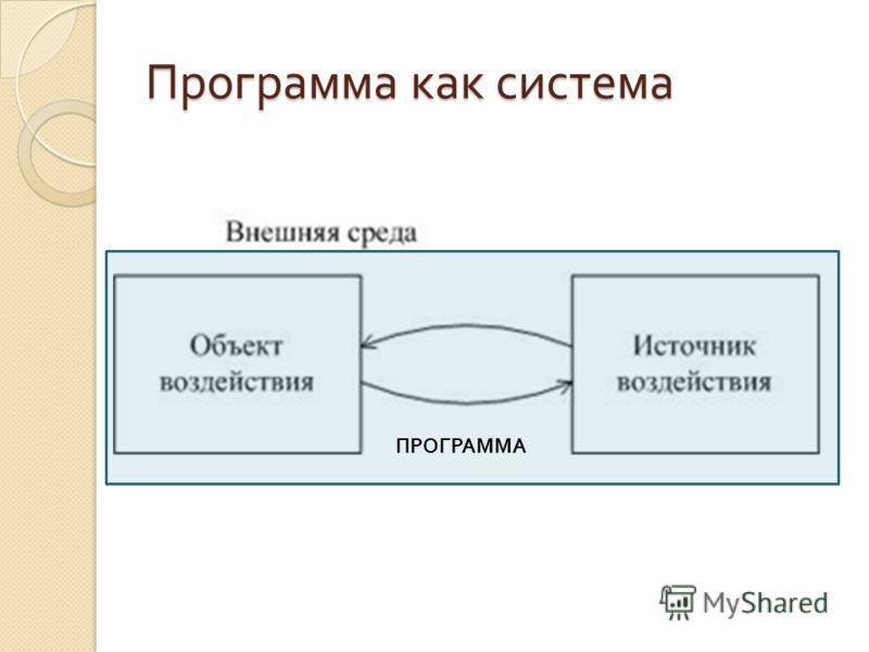 Программа как система ПРОГРАММА