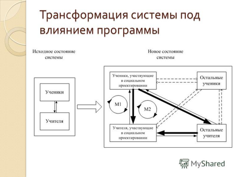 Трансформация системы под влиянием программы
