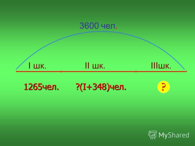I шк. II шк. IIIшк. 1265чел. ?(I+348)чел. ? 1265чел. ?(I+348)чел. ? 3600 чел. ?