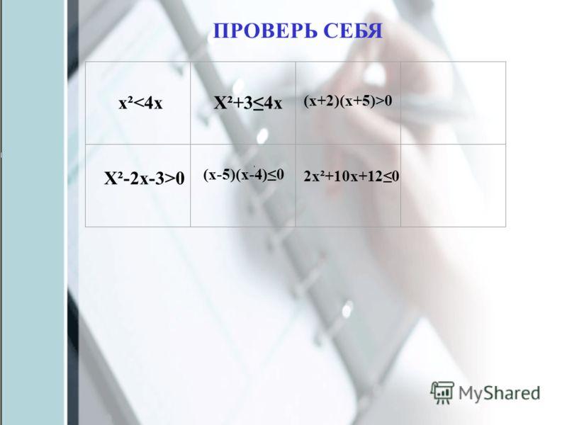 х²0 Х²-2х-3>0 (х-5)(х-4)0 2х²+10х+120 ПРОВЕРЬ СЕБЯ
