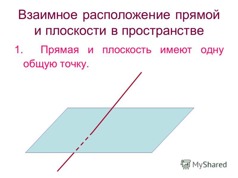Взаимное расположение прямой и плоскости в пространстве 1. Прямая и плоскость имеют одну общую точку.