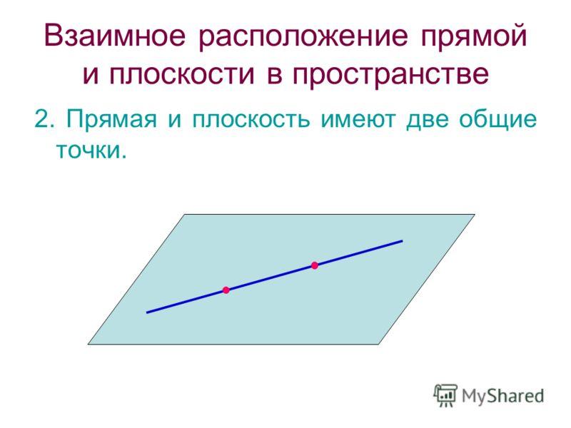 Взаимное расположение прямой и плоскости в пространстве 2. Прямая и плоскость имеют две общие точки.