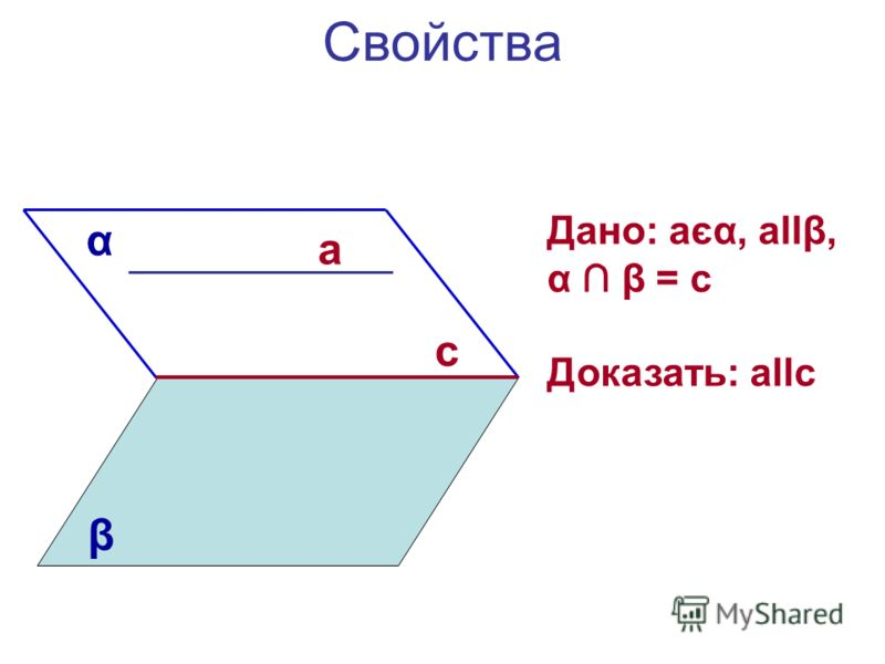 Свойства Дано: aєα, allβ, α β = c Доказать: allc α β a c