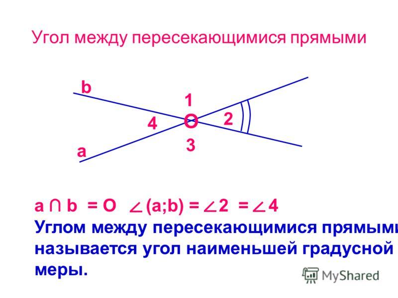 Угол между пересекающимися прямыми a b O 1 2 3 4 a b = O (a;b) = 2 = 4 Углом между пересекающимися прямыми называется угол наименьшей градусной меры.