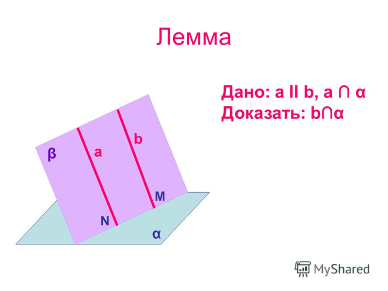 Лемма Дано: a ΙΙ b, a α Доказать: bα a b α β M N