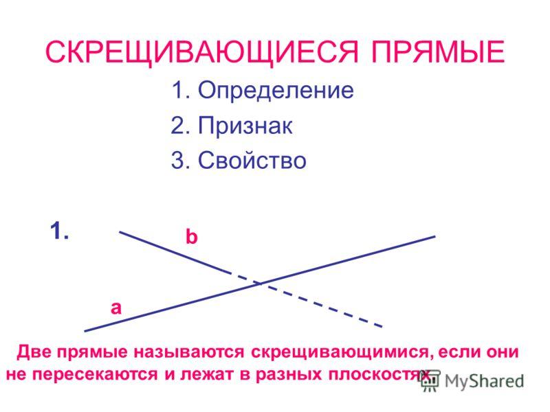СКРЕЩИВАЮЩИЕСЯ ПРЯМЫЕ 1. Определение 2. Признак 3. Свойство 1. a b Две прямые называются скрещивающимися, если они не пересекаются и лежат в разных плоскостях.